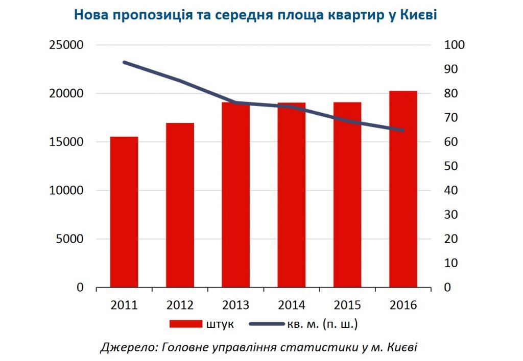 Grafik-Kyiv