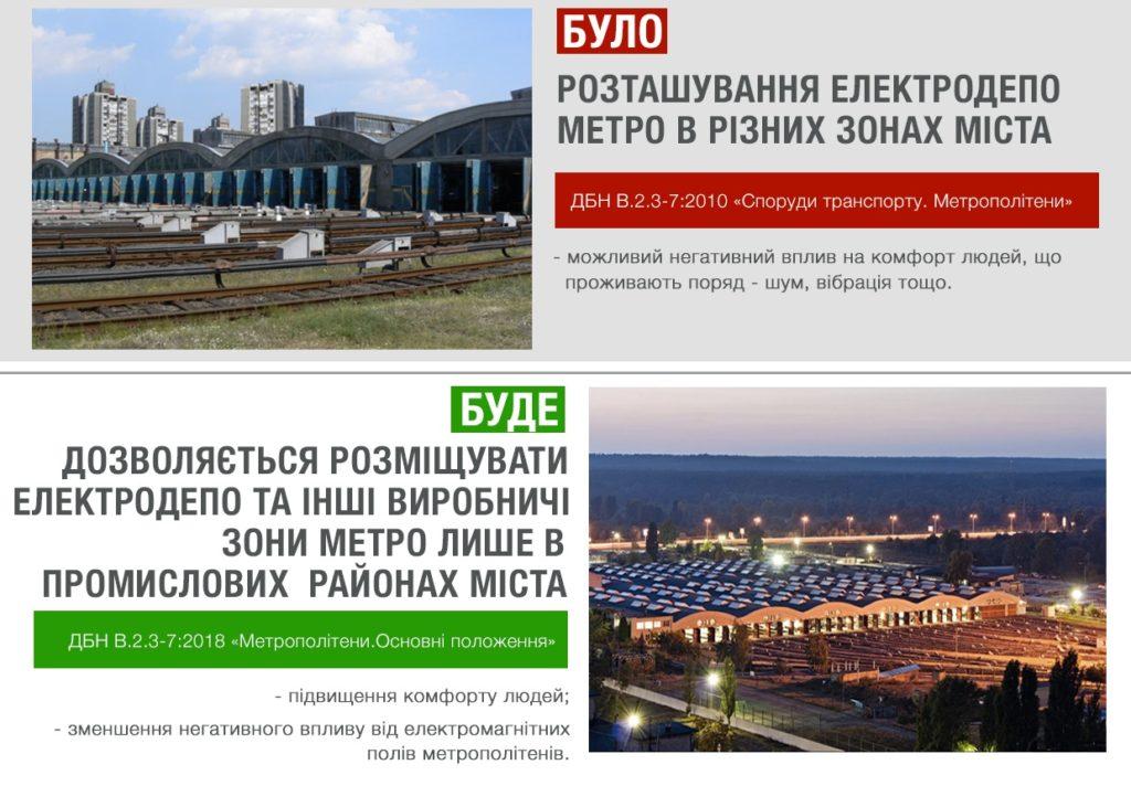 метро-й