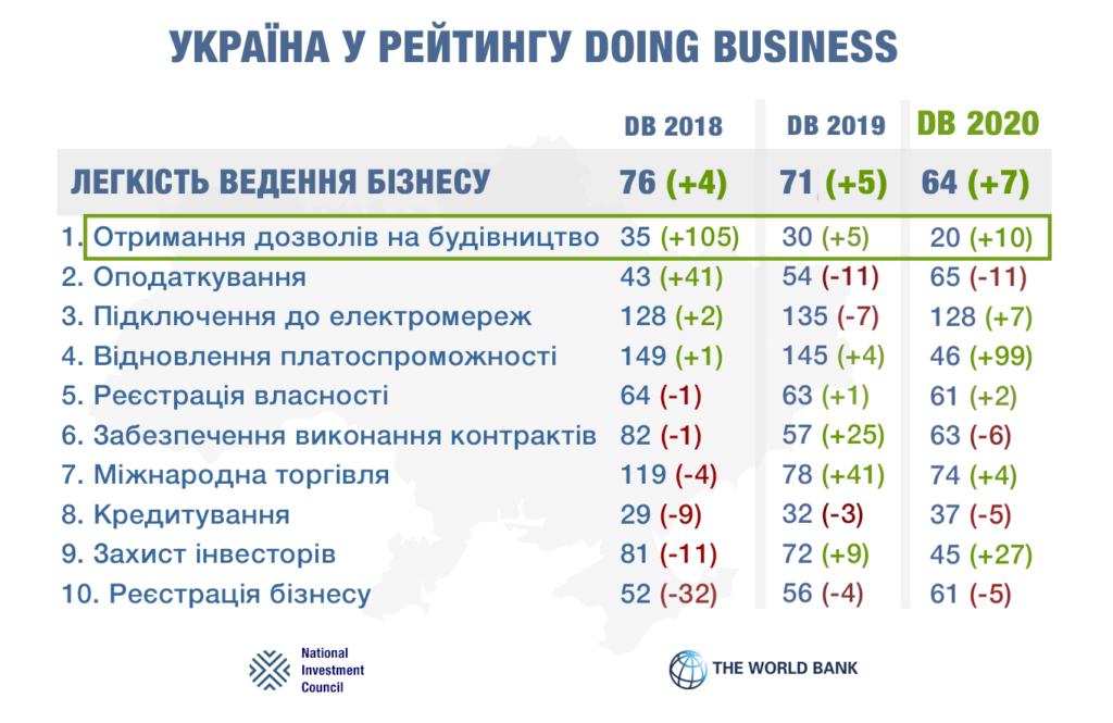 Таблиця ДБ 2019 (2) (1)