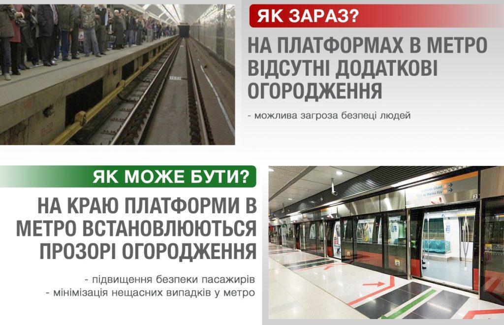 метро-огор